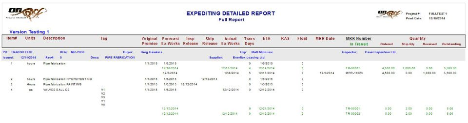 Expediting Detailed Report